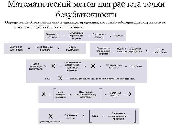 Математический метод для расчета точки   безубыточности Определяется объем реализации в единицах