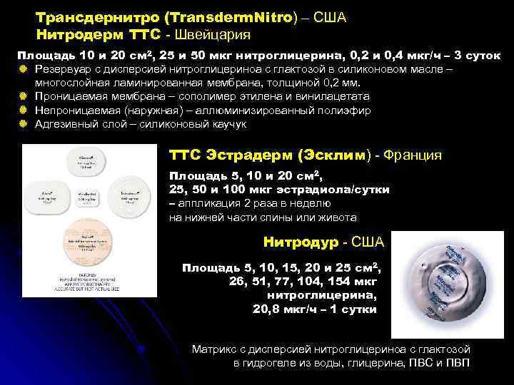 Трансдернитро (Transderm. Nitro) – США Нитродерм ТТС Швейцария Площадь 10 и 20 см 2,
