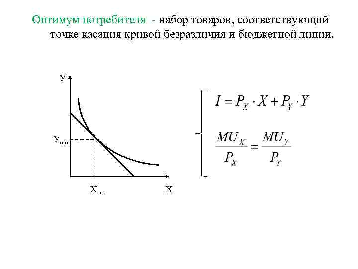 Оптимум потребителя - набор товаров, соответствующий  точке касания кривой безразличия и бюджетной линии.