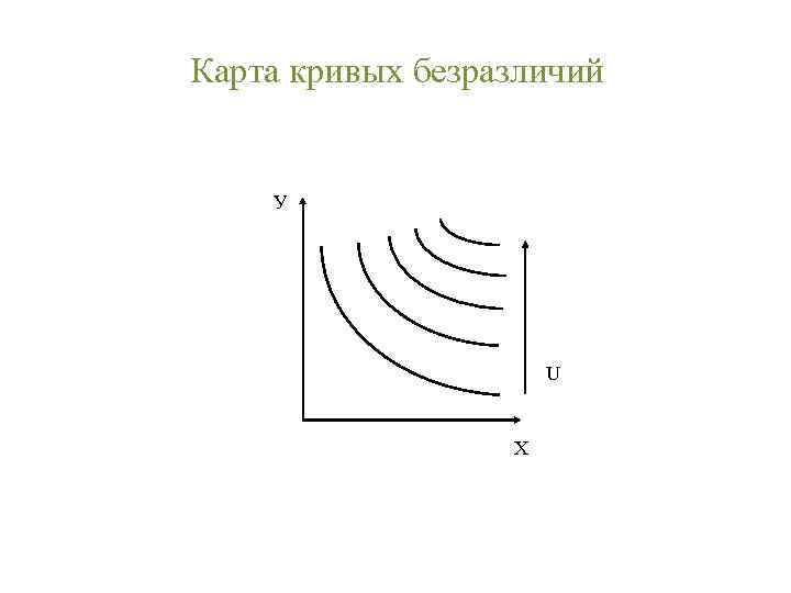 Карта кривых безразличий  У      U