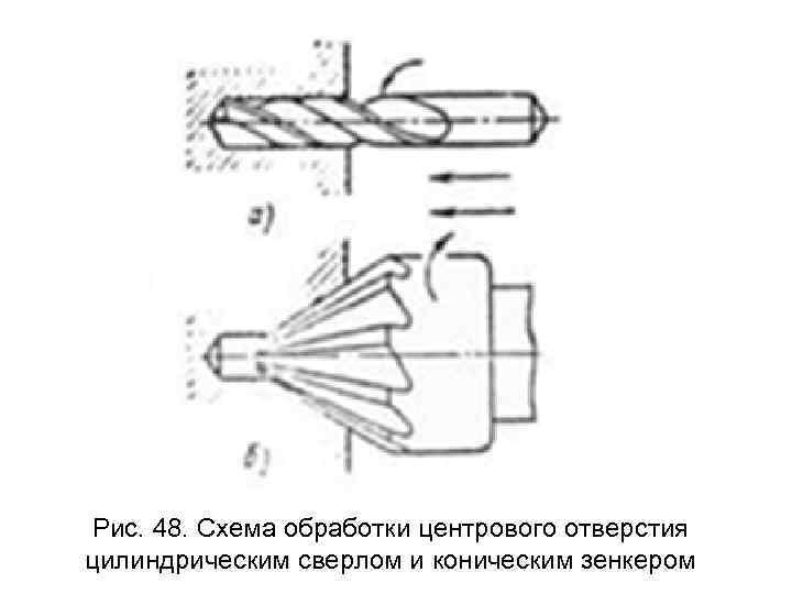 Рис. 48. Схема обработки центрового отверстия цилиндрическим сверлом и коническим зенкером