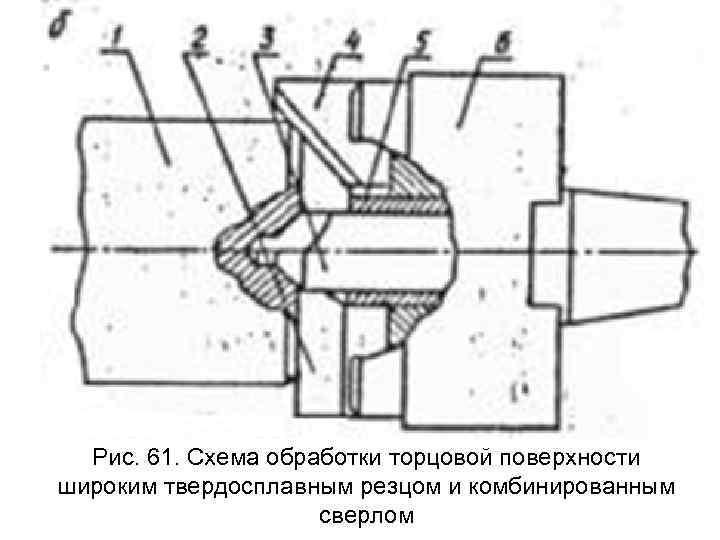 Рис. 61. Схема обработки торцовой поверхности широким твердосплавным резцом и комбинированным