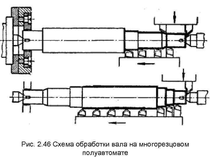 Рис. 2. 46 Схема обработки вала на многорезцовом    полуавтомате