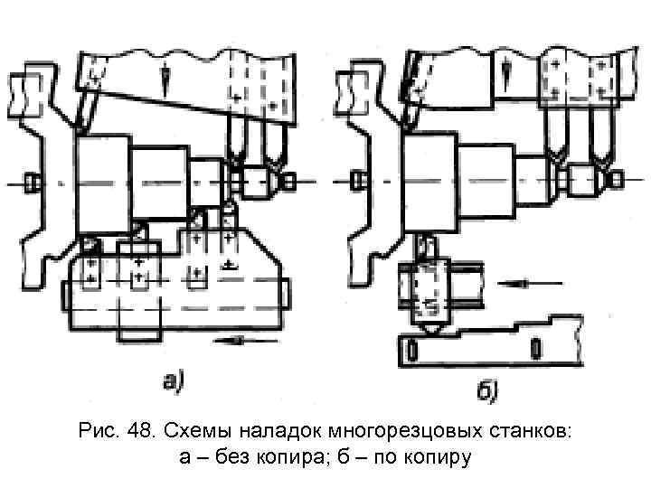 Рис. 48. Схемы наладок многорезцовых станков:  а – без копира; б – по