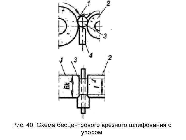 Рис. 40. Схема бесцентрового врезного шлифования с    упором