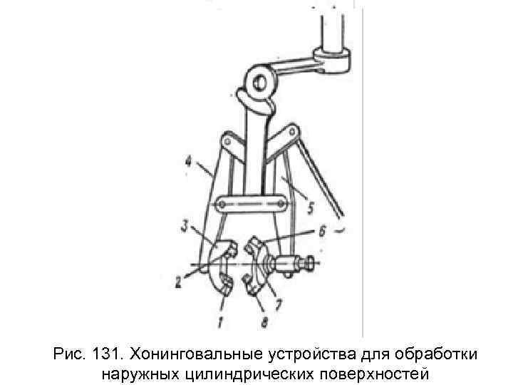 Рис. 131. Хонинговальные устройства для обработки  наружных цилиндрических поверхностей