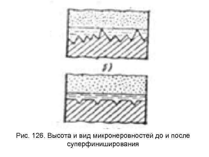 Рис. 126. Высота и вид микронеровностей до и после   суперфиниширования