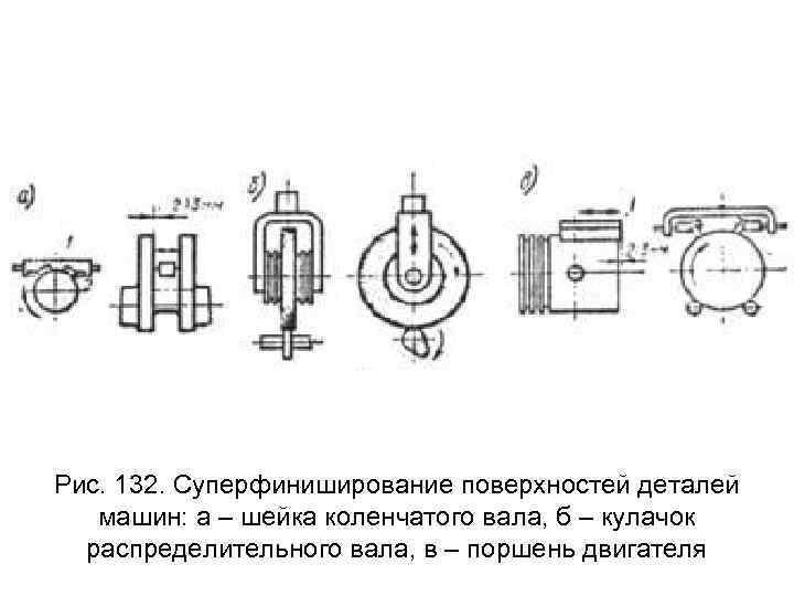 Рис. 132. Суперфиниширование поверхностей деталей машин: а – шейка коленчатого вала, б – кулачок