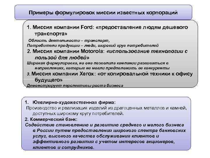 Примеры формулировок миссии известных корпораций 1. Миссия компании Ford:  «предоставление людям дешевого