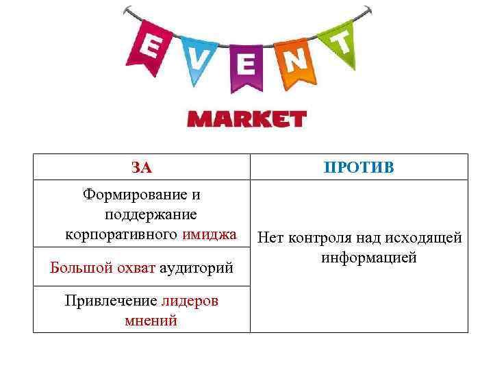 EVENT - МАРКЕТИНГ    ЗА     ПРОТИВ