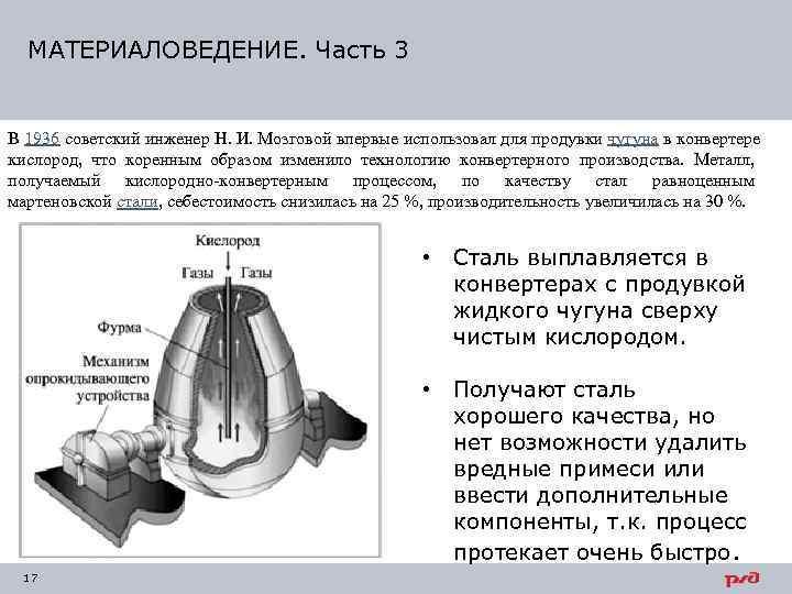 МАТЕРИАЛОВЕДЕНИЕ. Часть 3  В 1936 советский инженер Н. И. Мозговой впервые использовал