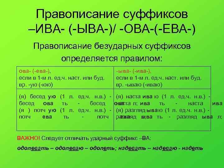 Правописание суффиксов  –ИВА- (-ЫВА-)/ -ОВА-(-ЕВА-) Правописание безударных суффиксов  определяется правилом: