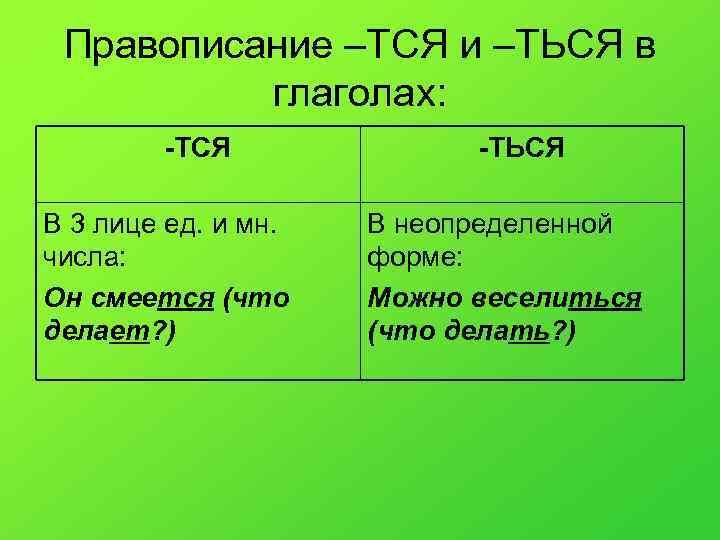 Правописание –ТСЯ и –ТЬСЯ в  глаголах:   -ТСЯ