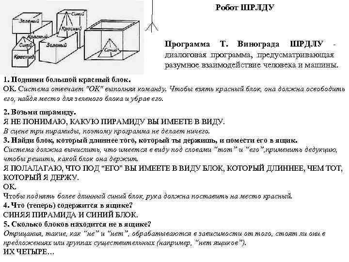 Робот ШРЛДУ    Программа Т. Винограда ШРДЛУ