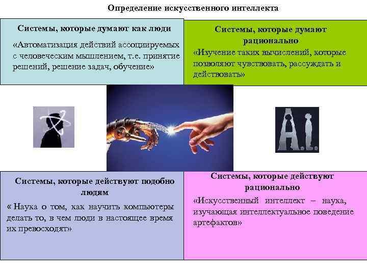 Определение искусственного интеллекта  Системы, которые думают как люди