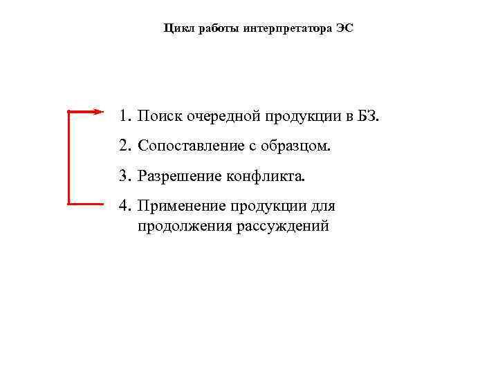 Цикл работы интерпретатора ЭС 1. Поиск очередной продукции в БЗ. 2. Сопоставление с