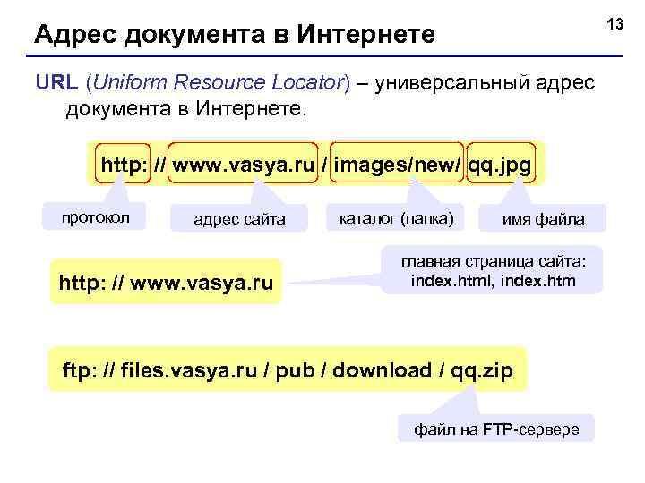 13 Адрес документа в Интернете URL (Uniform Resource