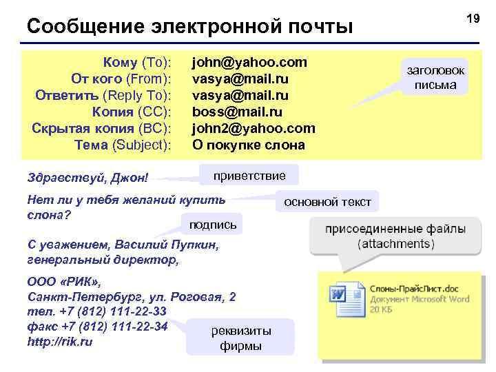19 Сообщение электронной почты   Кому (To):