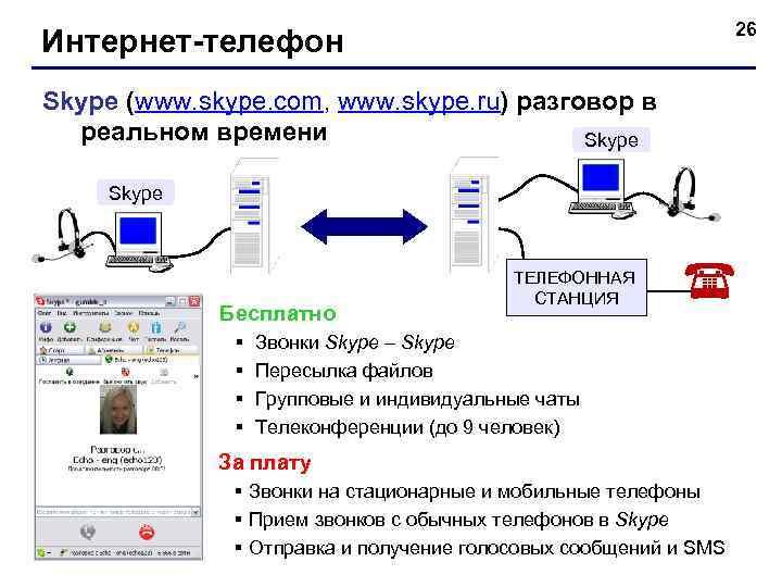 26 Интернет-телефон Skype (www. skype. com, www. skype.