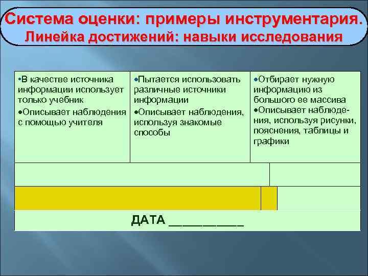 Система оценки: примеры инструментария.  Линейка достижений: навыки исследования  • В качестве источника