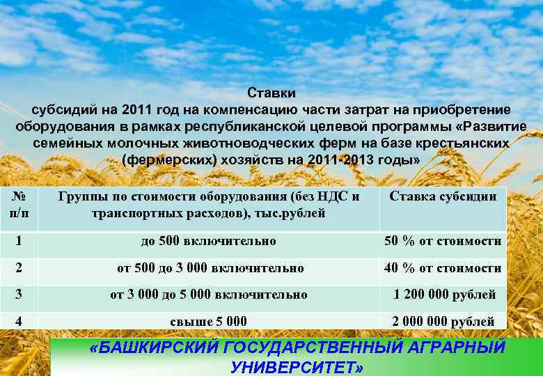 Ставки  субсидий на 2011 год на компенсацию