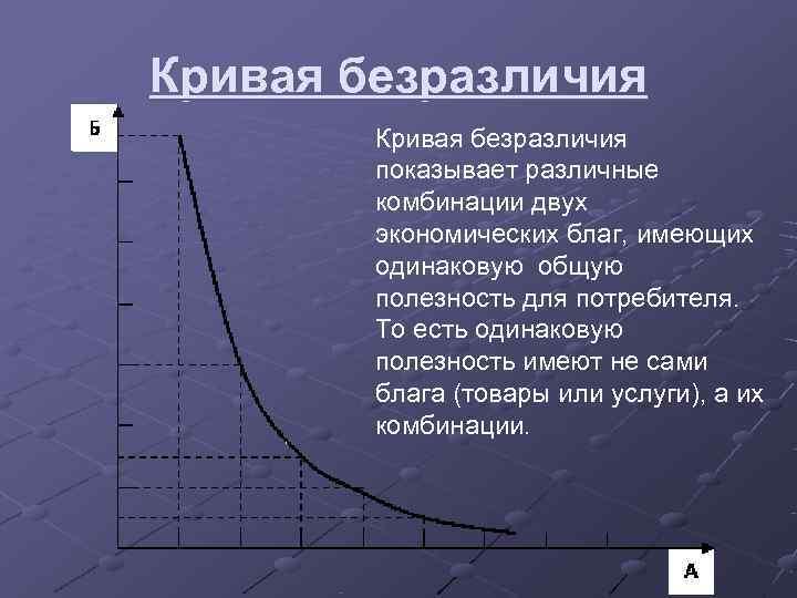 Кривая безразличия   показывает различные   комбинации двух   экономических благ,