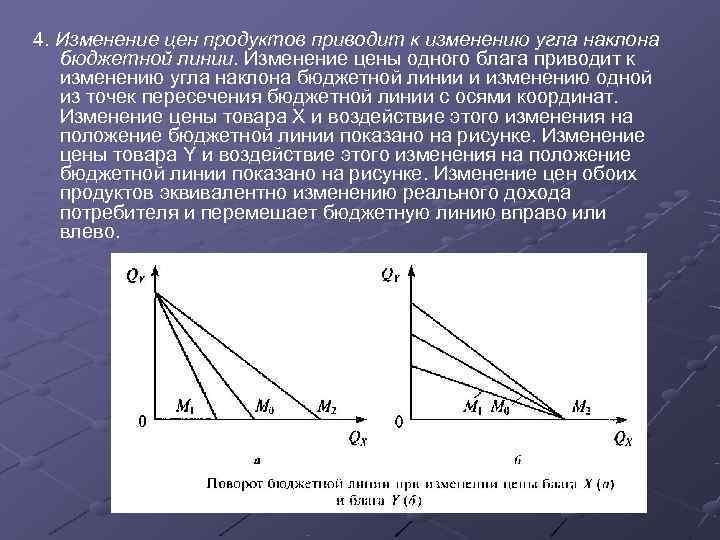4. Изменение цен продуктов приводит к изменению угла наклона  бюджетной линии. Изменение цены