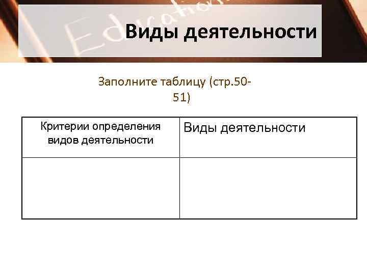 Виды деятельности  Заполните таблицу (стр. 50 -