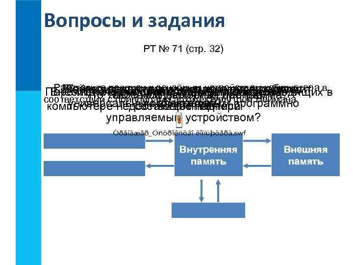 Вопросы и задания   РТ № 71 (стр. 32)  Перечислите основные человека