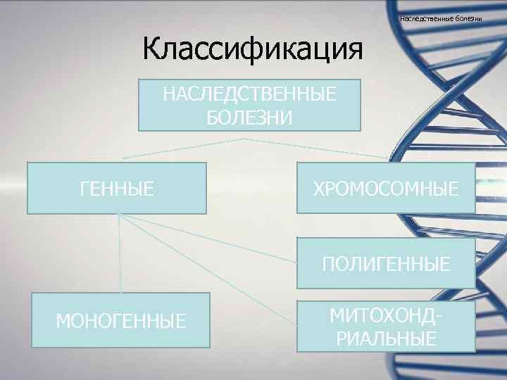 Наследственные болезни  Классификация  НАСЛЕДСТВЕННЫЕ