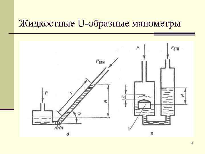 Жидкостные U-образные манометры    9