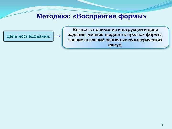 Методика:  «Восприятие формы»     Выявить понимание инструкции и