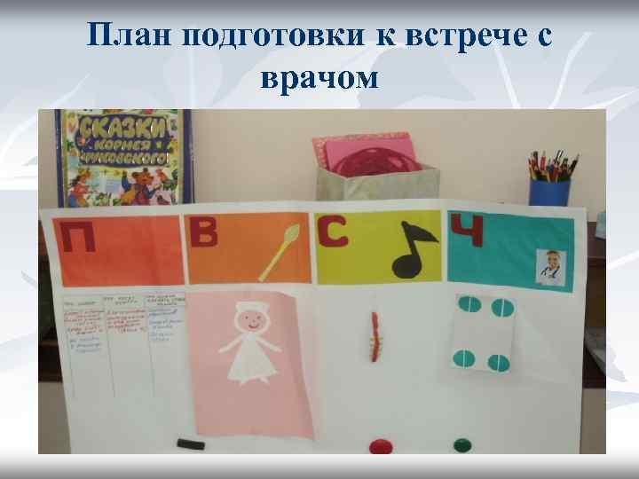План подготовки к встрече с   врачом    Фадеева Е. М.