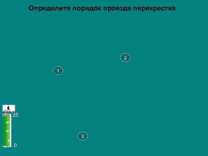 Определите порядок проезда перекрестка       2