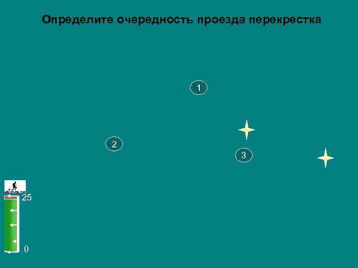 Определите очередность проезда перекрестка       1