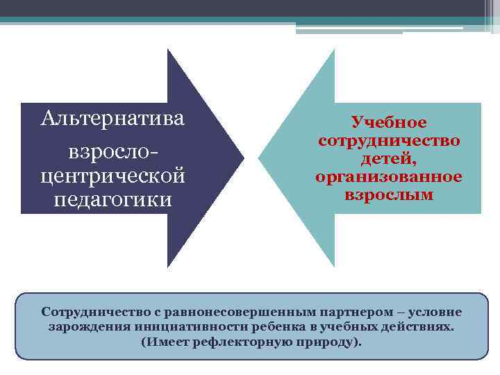 Альтернатива      Учебное      сотрудничество