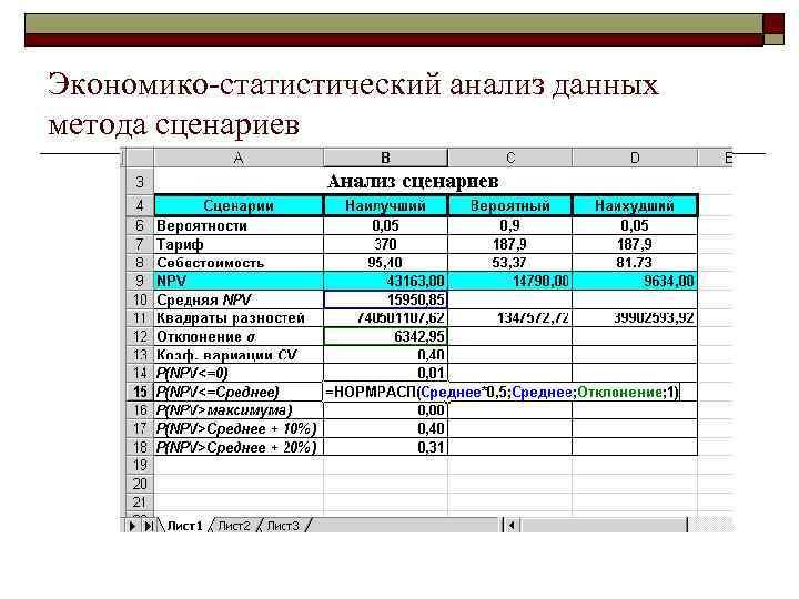 Экономико-статистический анализ данных метода сценариев