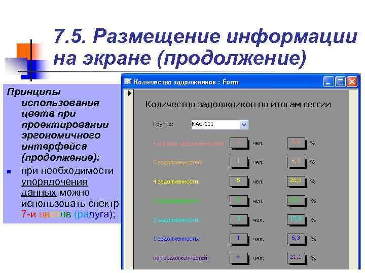 7. 5. Размещение информации   на экране (продолжение) Принципы