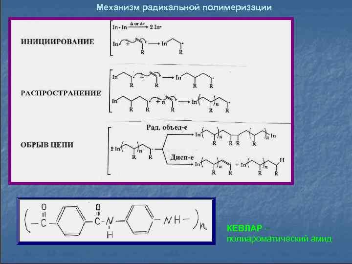 Механизм радикальной полимеризации     КЕВЛАР –     полиароматический