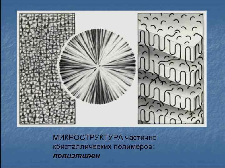 МИКРОСТРУКТУРА частично кристаллических полимеров: попиэтилен