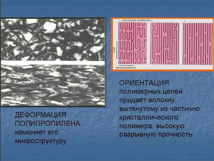ОРИЕНТАЦИЯ   полимерных цепей   придает волокну,