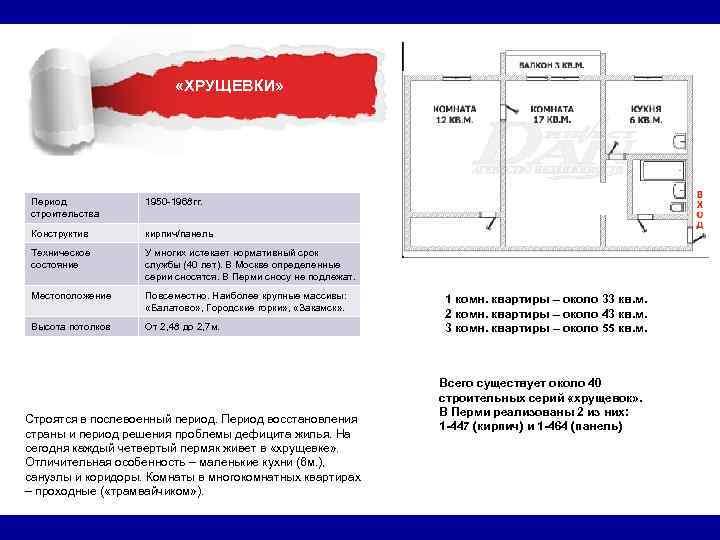 «ХРУЩЕВКИ» Период   1950 -1968 гг. строительства Конструктив