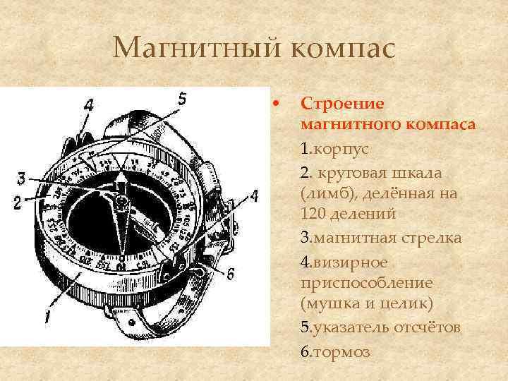 Магнитный компас   •  Строение    магнитного компаса