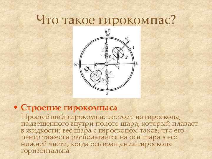 Что такое гирокомпас?  • Строение гирокомпаса Простейший гирокомпас состоит из гироскопа,