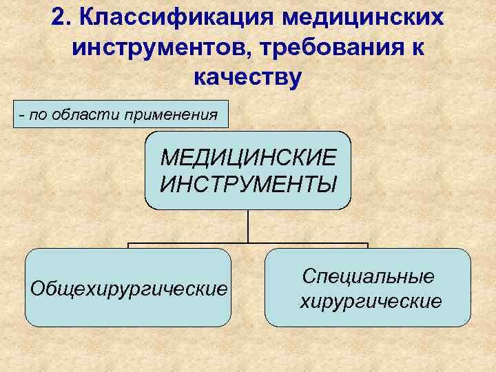 2. Классификация медицинских инструментов, требования к   качеству - по области