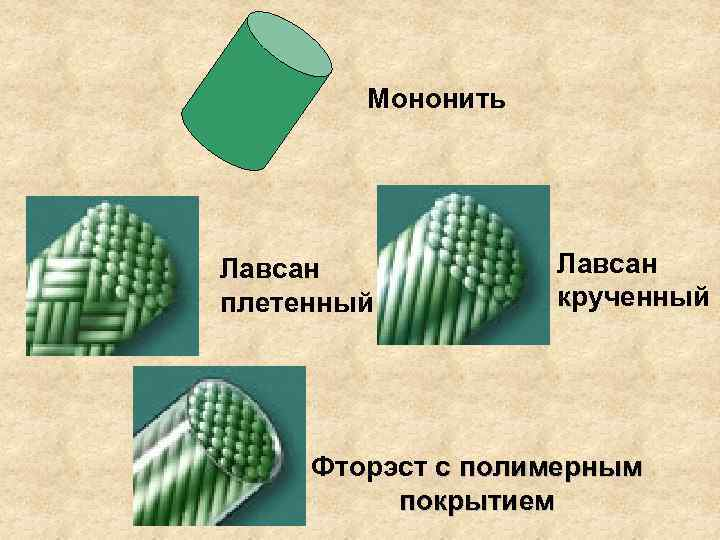 Мононить Лавсан плетенный   крученный   Фторэст с полимерным