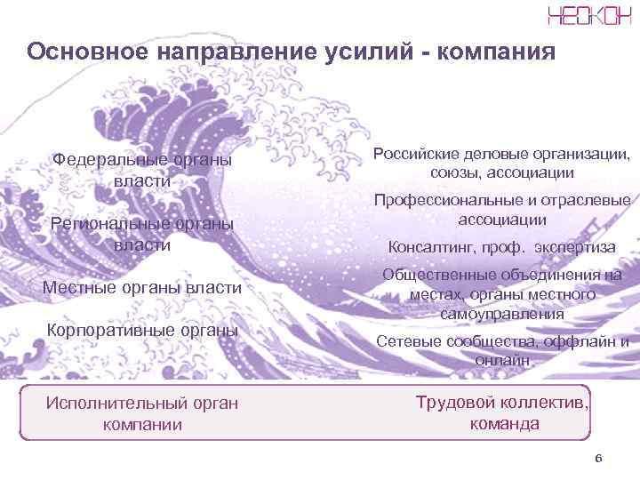 Основное направление усилий - компания Федеральные органы Российские деловые организации,