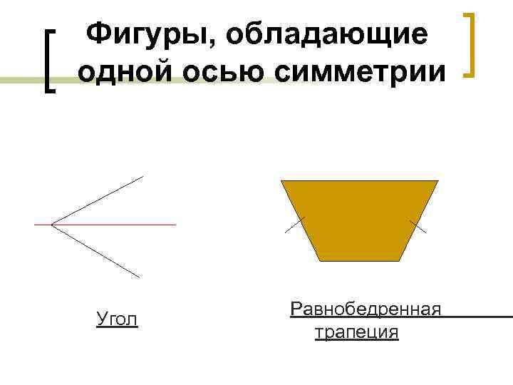 Фигуры, обладающие  одной осью симметрии   Равнобедренная   Угол