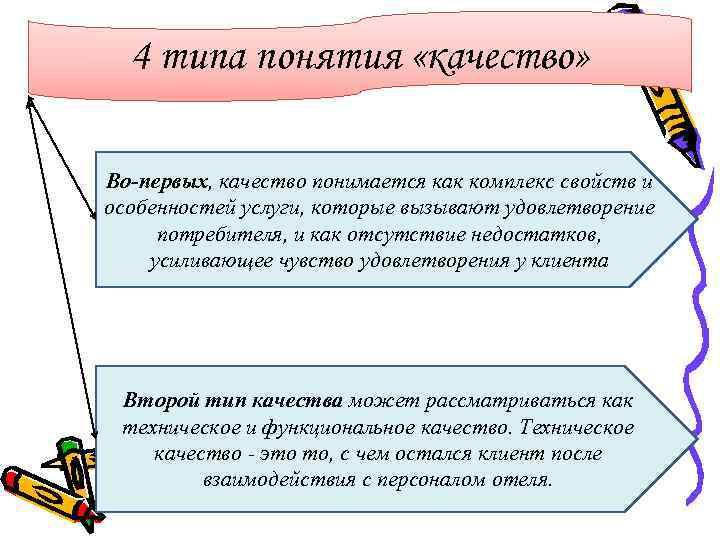 4 типа понятия «качество»  Во-первых, качество понимается как комплекс свойств и особенностей