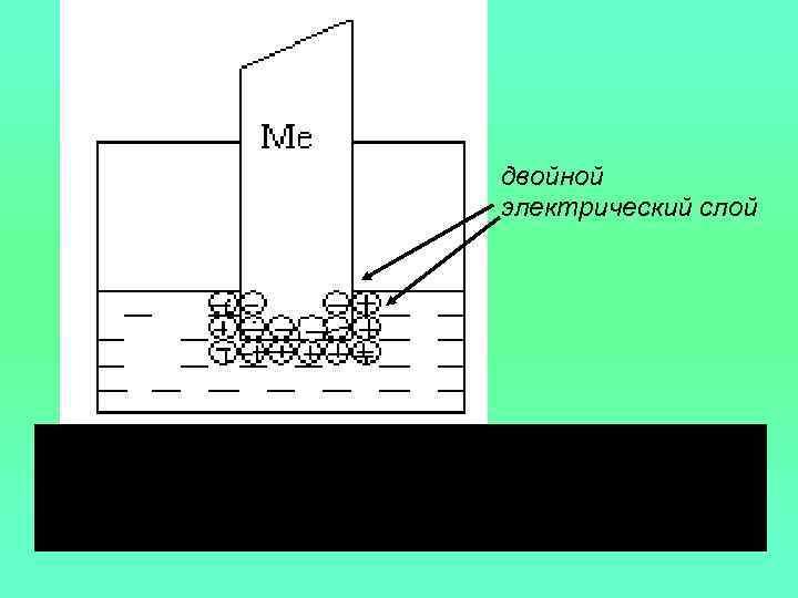 двойной электрический слой
